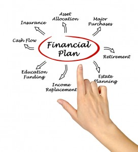 Financial planning for small business